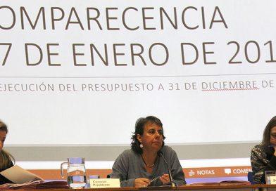 """Marta Gómez: """"Me siento frustrada y decepcionada con la ejecución del presupuesto de 2017"""""""
