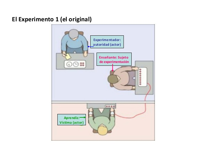 Experimento de obediencia Stanley Milgram.jpeg